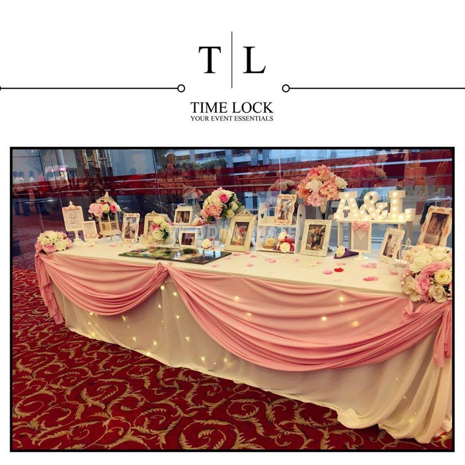 Time Lock Deco